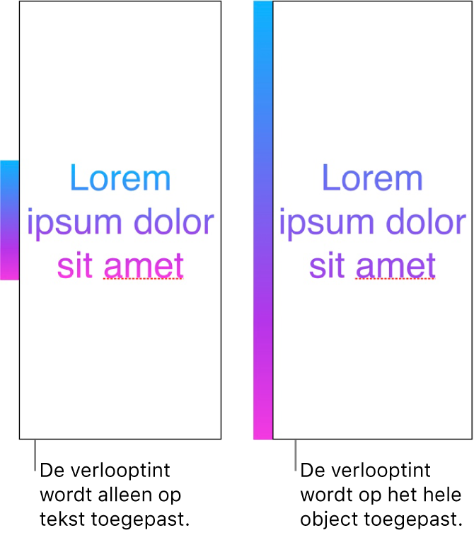 Een voorbeeld van tekst waarbij de verlooptint alleen op de tekst is toegepast, zodat het gehele kleurenspectrum in de tekst wordt weergegeven. Daarnaast wordt een ander voorbeeld weergegeven van tekst waarbij de verlooptint is toegepast op het gehele object, zodat slechts een gedeelte van het kleurenspectrum in de tekst wordt weergegeven.