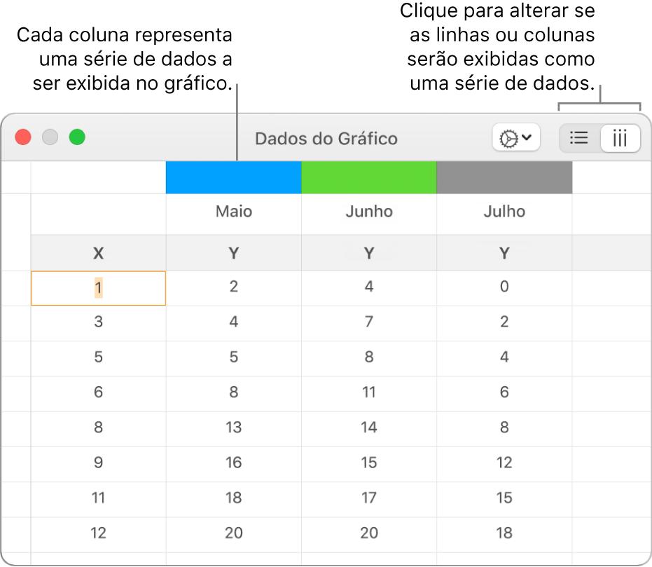 Editor de Dados do Gráfico mostrando a série de dados exibida em colunas.