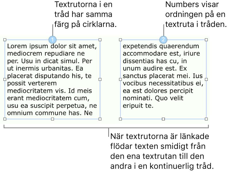 Två textrutor med blå cirklar högst upp och siffrorna 1 och 2 i cirklarna.
