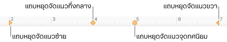 ไม้บรรทัดที่มีเครื่องหมายระยะขอบของการย่อหน้าซ้ายและขวา การเยื้องของบรรทัดแรก และแถบจัดแนวชิดซ้าย กลาง ทศนิยม และขวา