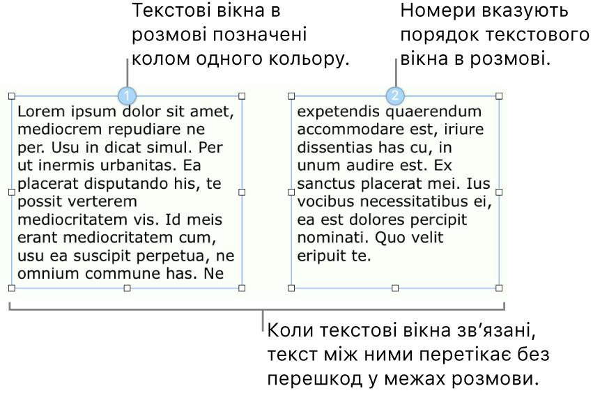 Два текстових вікна із синіми колами вгорі й цифрами 1 і 2 в колах.