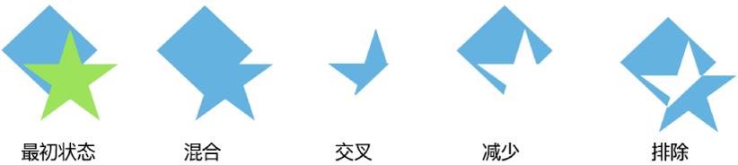 组合形状示例。