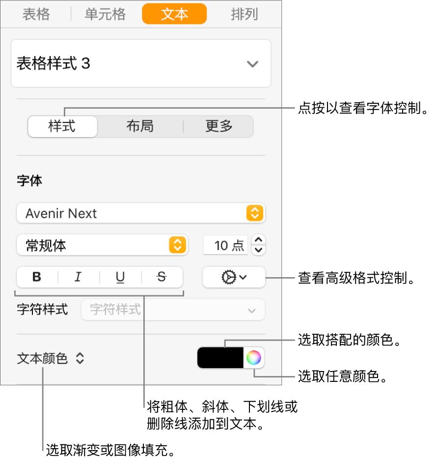 用于设定表格文本样式的控制。