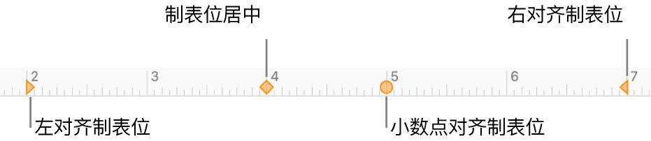 含左右段落页边空白、首行缩进以及左、居中、小数点和右对齐制表符的标记的标尺。