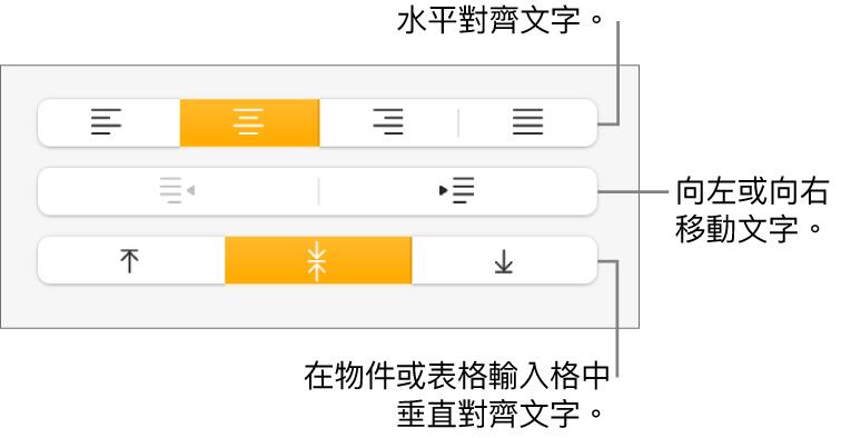「格式」檢閲器的「對齊方式」按鈕,提供可水平或垂直對齊文字的按鈕,以及向左或向右移動文字的按鈕。