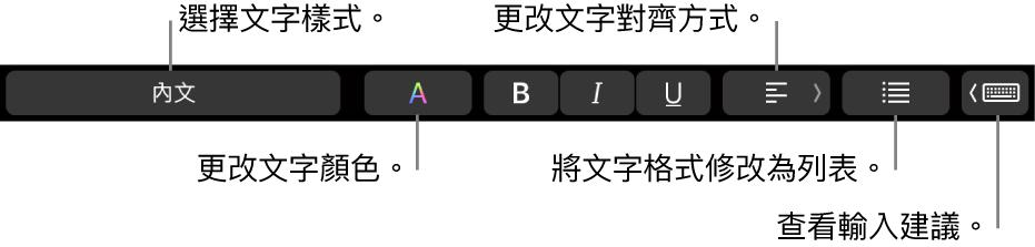 MacBook Pro 觸控列顯示控制項目,可用來選擇文字樣式、更改文字顏色、更改文字對齊方式、將文字格式修改為列表,以及顯示輸入建議。