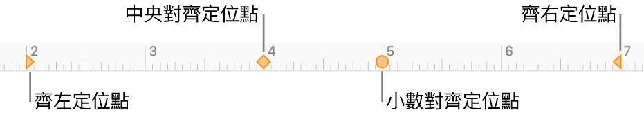 具有左右段落頁邊標記、首行縮排的尺標,以及靠左、中央、小數位和靠右對齊等定位點。