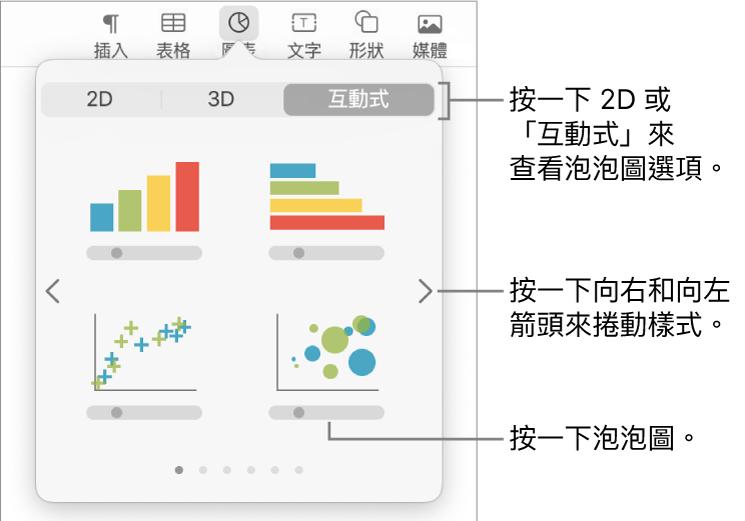 顯示互動式圖表的加入圖表選單,拉出一個泡泡圖選項。