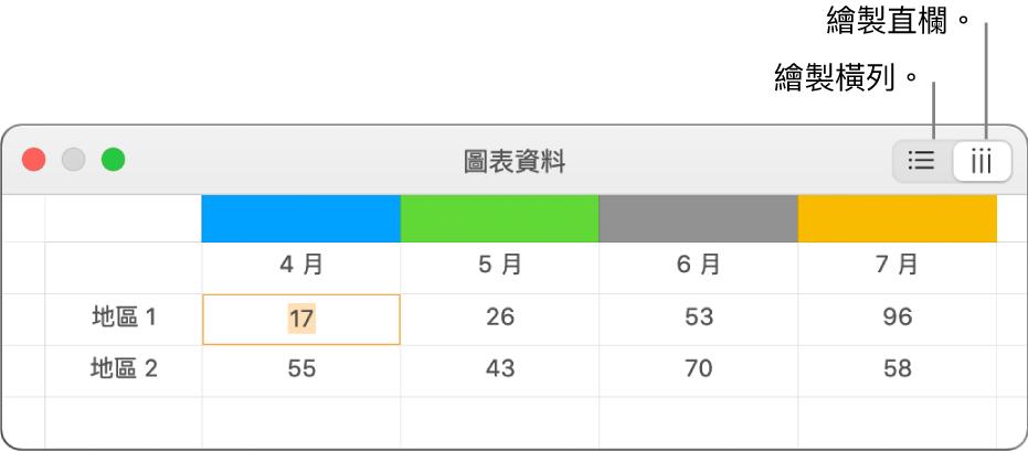 「圖表資料」編輯器顯示如何繪製資料數列。