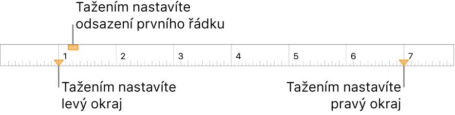 Pravítko spopisky značek levého okraje, odsazení prvního řádku apravého okraje