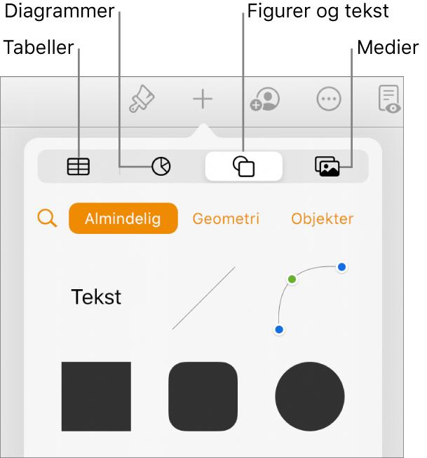 Betjeningsmulighederne under Indsæt åbne med knapper øverst til at tilføje tabeller, diagrammer, tekst, figurer og medier.