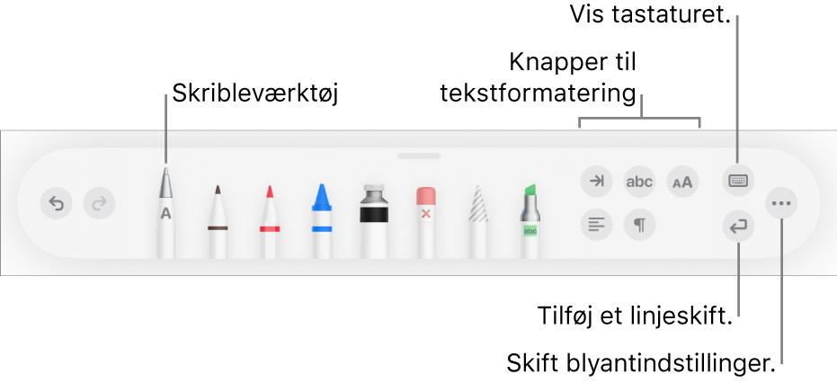 Værktøjslinjen til skrivning, tegning og noter med værktøjet Skrible til venstre. Til højre findes knapper til at formatere tekst, vise tastaturet, tilføje et afsnitsskift og åbne menuen Mere.