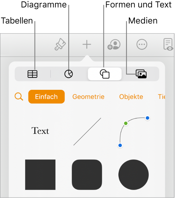 Die Steuerelemente zum Hinzufügen eines Objekts mit Tasten am oberen Rand zum Auswählen von Tabellen, Diagrammen und Formen (einschließlich Linien und Textfelder) sowie Medien