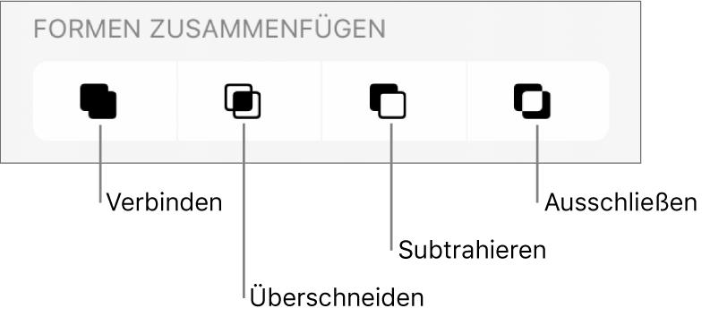 """Die Tasten unter """"Formen zusammenfügen"""": Verbinden, Schnittmenge, Subtrahieren und Ausschließen"""