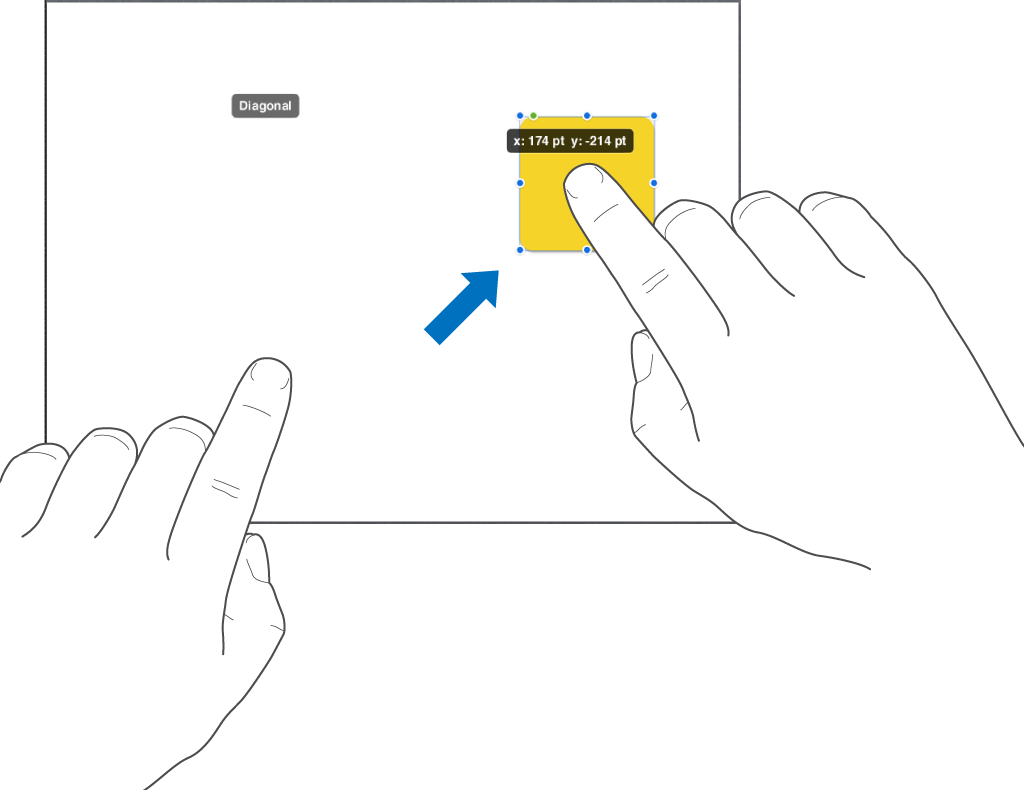 Ein Finger fest auf einem Objekt, während ein anderer Finger hin zum oberen Bildschirmrand streicht