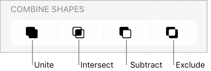 Unite, Intersect, Subtract and Exclude buttons below Combined Shapes.