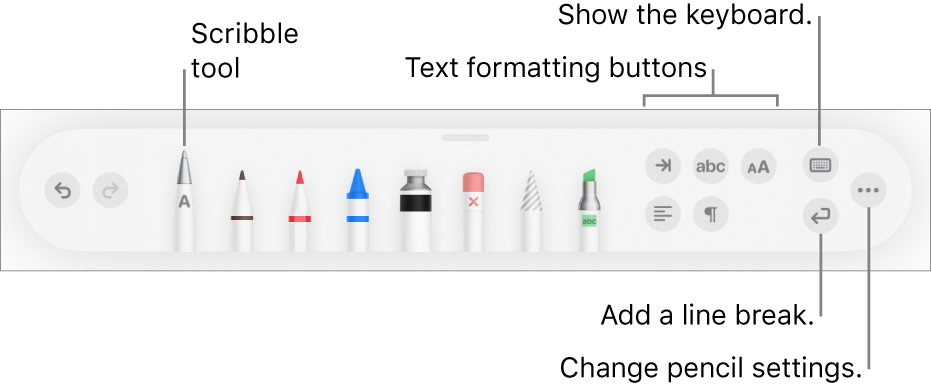 The writing, drawing and annotating toolbar with the Scribble tool on the left. On the right are buttons to format text, show the keyboard, add a paragraph break and open the More menu.