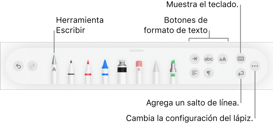 La barra de herramientas de escritura, dibujo y anotación con la herramienta Escribir en el lado izquierdo. A la derecha hay botones para aplicar formato a texto, mostrar el teclado, agregar un salto de párrafo y abrir el menú Más.