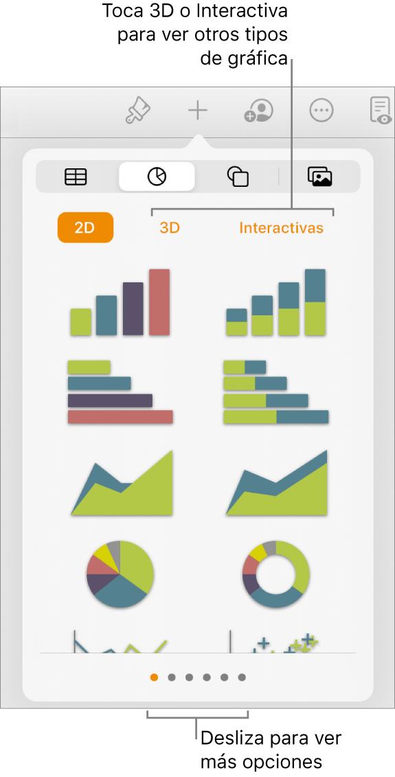 El menú de adición de gráfica con gráficas 2D.