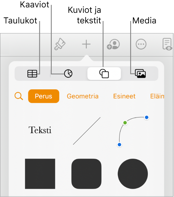 Objektin lisäämisen säätimet, joiden yläreunassa on painikkeita taulukoiden, kaavioiden, kuvioiden (mukaan lukien viivojen ja tekstilaatikoiden) ja median valitsemiseen.