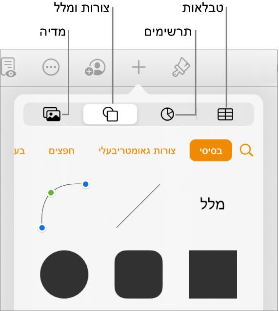 כלי הבקרה להוספת אובייקט, עם כפתורים בחלק העליון לבחירת טבלאות, תרשימים, צורות (כולל קווים ותיבות מלל) ומדיה.