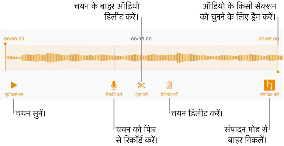 रिकॉर्ड किए गए ऑडियो को संपादित करने के लिए नियंत्रण। हैंडल रिकॉर्डिंग के चयनित सेक्शन को इंगित करती है और पूर्वावलोकन, रिकॉर्ड, ट्रिम, डिलीट करने के लिए और संपादित करें मोड बटन नीचे दिए गए हैं।