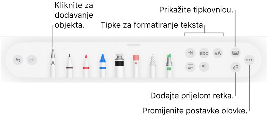 Alatna traka za pisanje, crtanje i dodavanje zabilješki s alatom Žvrljanje s lijeve strane. S desne su strane tipke za formatiranje teksta, prikaz tipkovnice, dodavanje prijeloma paragrafa i otvaranje izbornika Više.