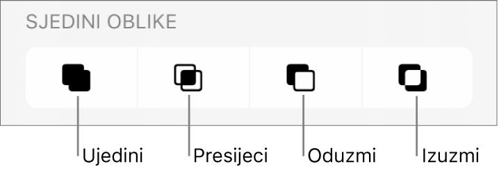 Tipke Ujedini, Presijeci, Oduzmi i Izuzmi ispod opcije Kombiniraj oblike.
