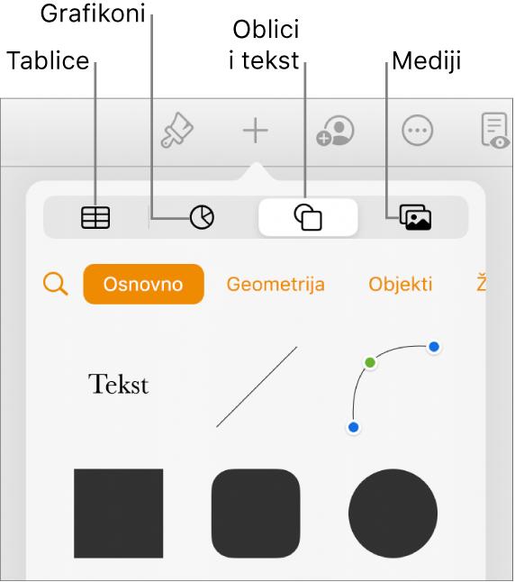 Kontrole za dodavanje objekta, s tipkama na vrhu za odabir tablica, grafikona, oblika (uključujući linije i tekstualne okvire) i medija.