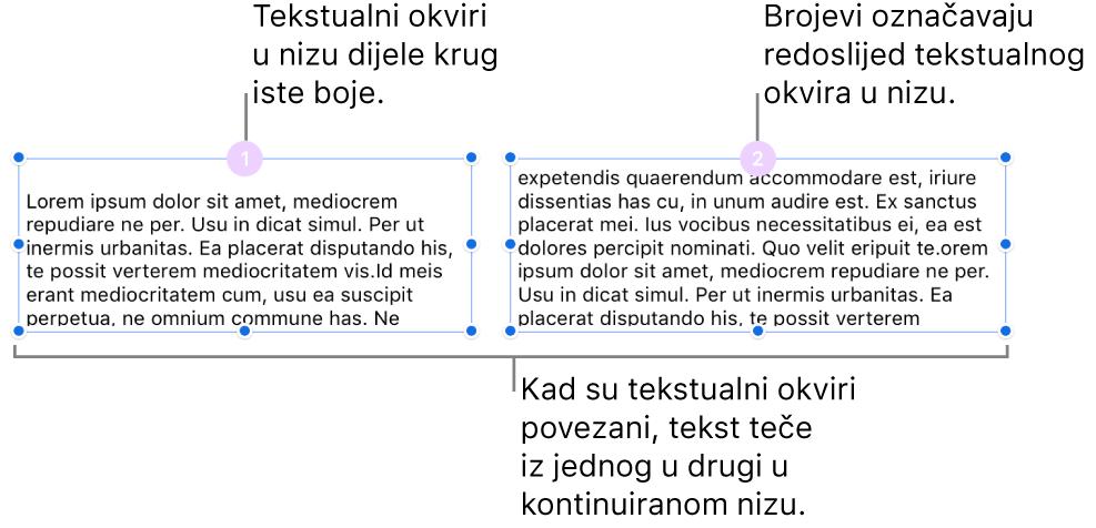 Dva tekstualna okvira s ljubičastim krugovima na vrhu i brojevima 1 i 2 u krugovima.