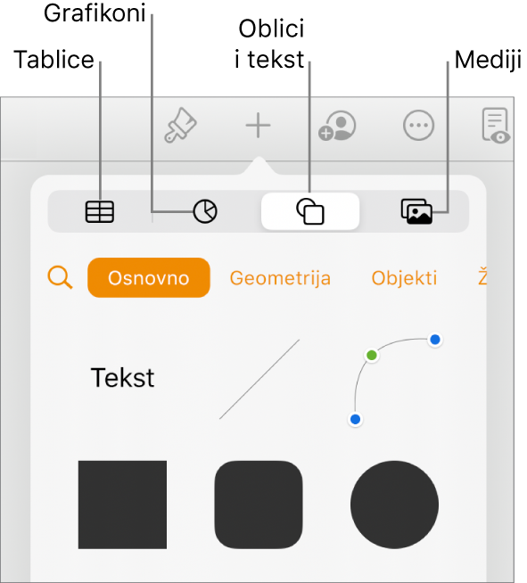 Kontrole opcije Umetni otvorene s tipkama za dodavanje tablica, grafikona, teksta, oblika i medija.