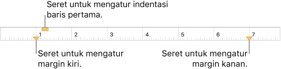 Penggaris dengan keterangan pada penanda margin kiri, penanda indentasi baris pertama, dan penanda margin kanan.