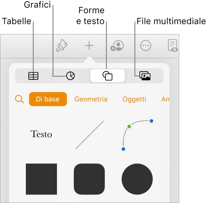 Controlli per l'aggiunta di un oggetto, con i pulsanti nella parte superiore per scegliere tabelle, grafici, forme (comprese linee e caselle di testo) e file multimediali.