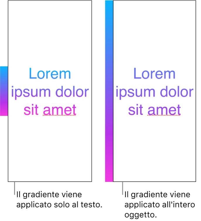 Esempi affiancati. Il primo esempio mostra del testo con il gradiente applicato solo al testo, in modo che nel testo venga mostrato l'intero spettro di colori. Il secondo esempio mostra del testo con il gradiente applicato all'intero oggetto, in modo che nel testo venga mostrata solo una parte dello spettro di colori.