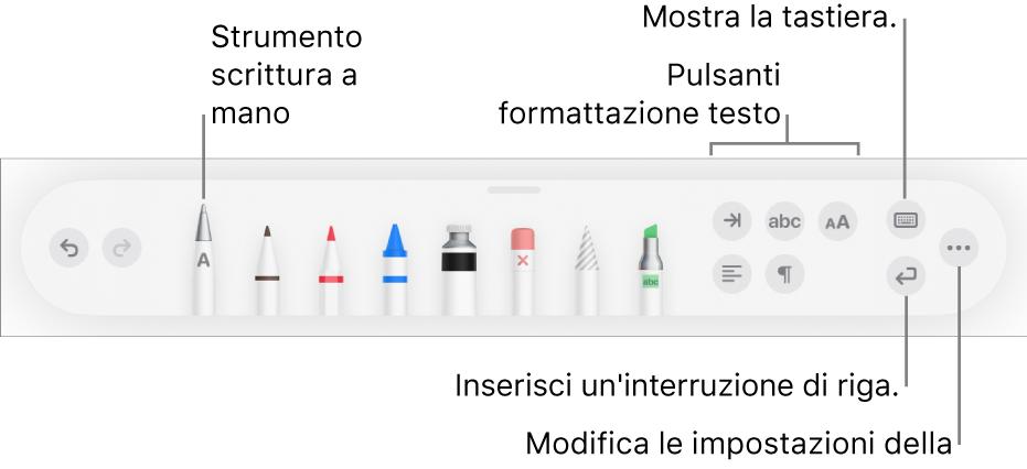 La barra degli strumenti di scrittura, disegno e annotazione con lo strumento di scrittura a mano sulla sinistra. Sulla destra sono presenti i pulsanti per formattare il testo, mostrare la tastiera, aggiungere un'interruzione di paragrafo o aprire il menu Altro.