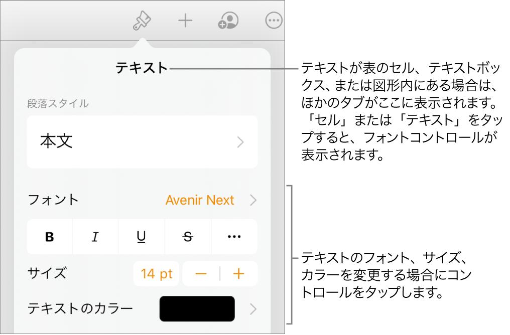 「フォーマット」メニューの、段落と文字のスタイル、フォント、サイズ、色を設定するためのテキストコントロール。