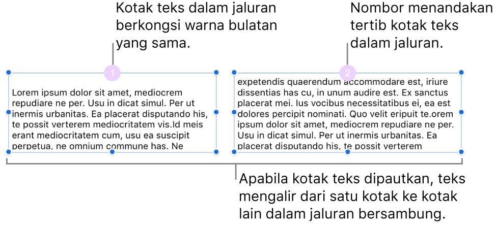 Dua kotak teks dengan bulatan ungu di atasnya dan nombor 1 dan 2 dalam bulatan.