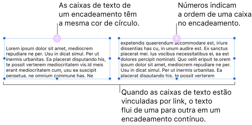 Duas caixas de texto com círculos roxos no topo e os números 1 e 2 nos círculos.