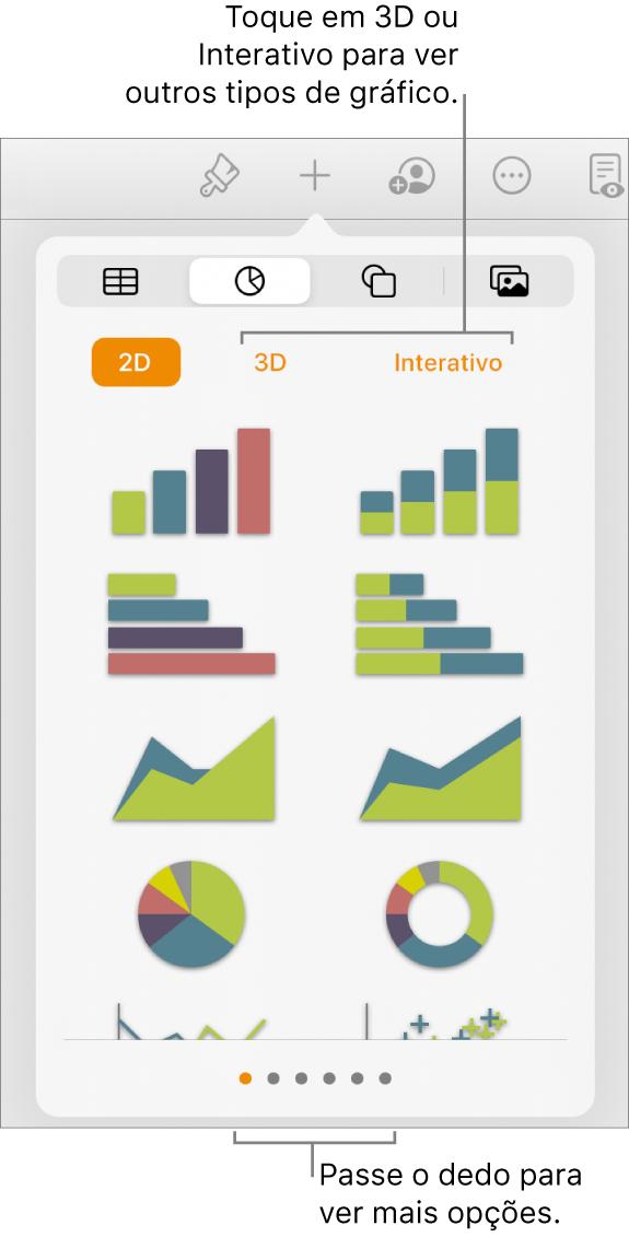 """O menu """"Adicionar gráfico"""" a mostrar gráficos 2D."""