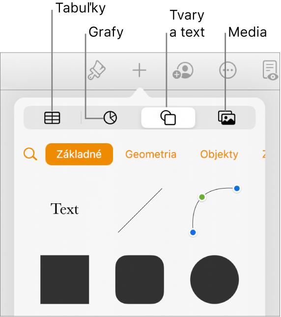 Ovládacie prvky na pridávanie objektu stlačidlami vhornej časti na výber tabuliek, grafov, tvarov (vrátane čiar atextových polí) amédií.