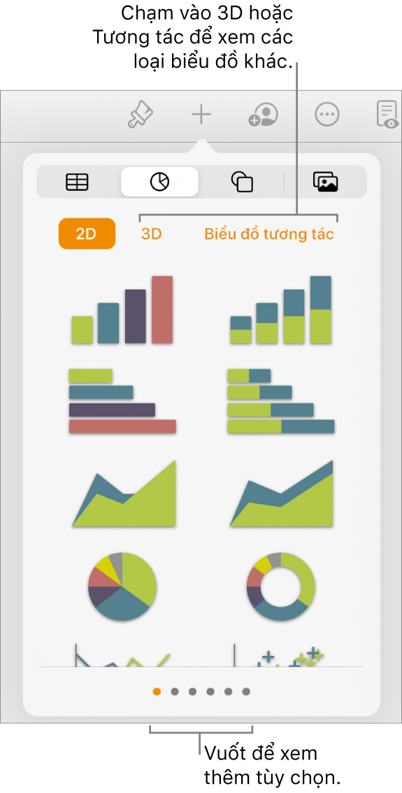 Menu Thêm biểu đồ đang hiển thị biểu đồ 2D.