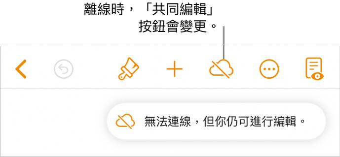 按鈕位於螢幕的最上方,其中「共同編輯」按鈕已變成被對角線劃過的雲朵圖像。螢幕上的警示顯示「你已離線,但仍可進行編輯。」