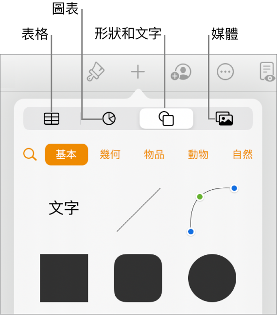 加入物件的控制項目,最上方的按鈕可選擇表格、圖表、形狀(包括線條和文字框)及媒體。