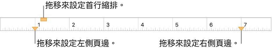 間尺的説明文字指向左頁邊標記、第一行縮排標記和右頁邊標記。