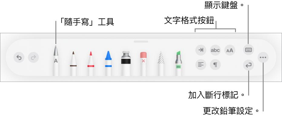 書寫、繪圖和註解工具列,左側為「隨手寫」工具。右側為修改文字格式、顯示鍵盤、加入分段標記,以及開啟「更多」選單的按鈕。