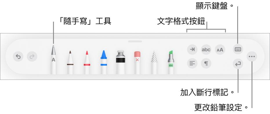 書寫、繪圖和註解工具列,左方為「隨手寫」工具。右方按鈕用於修改文字格式、顯示鍵盤、加入分段標記和打開「更多」選單。