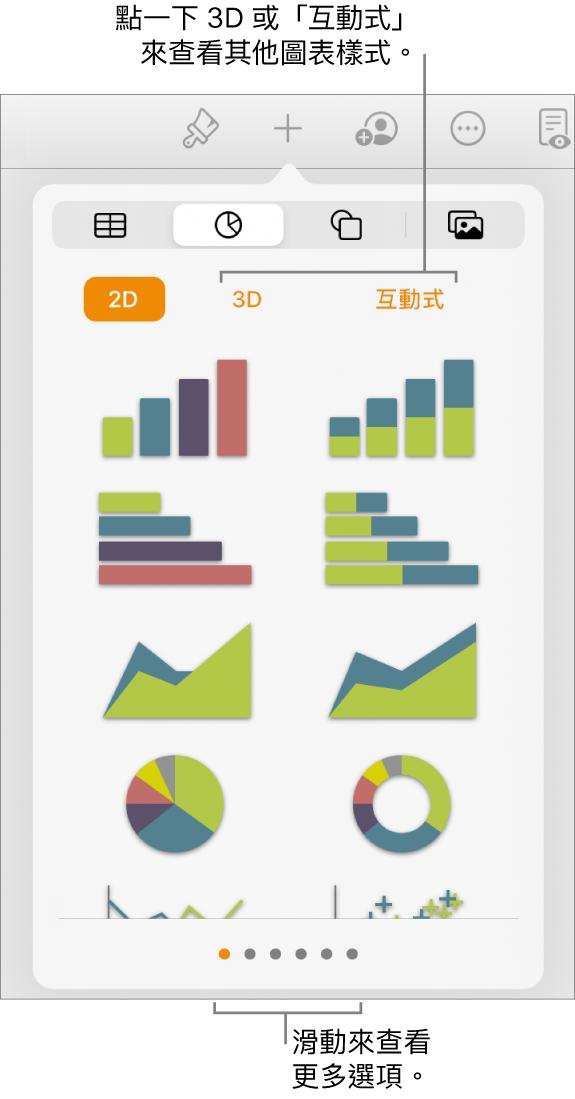 顯示 2D 圖表的「加入圖表」選單。
