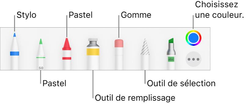 L'outil de dessin avec le stylo, le crayon,le pastel, l'outil de remplissage, la gomme, l'outil de sélection et le cadre de couleur indiquant la couleur actuelle.