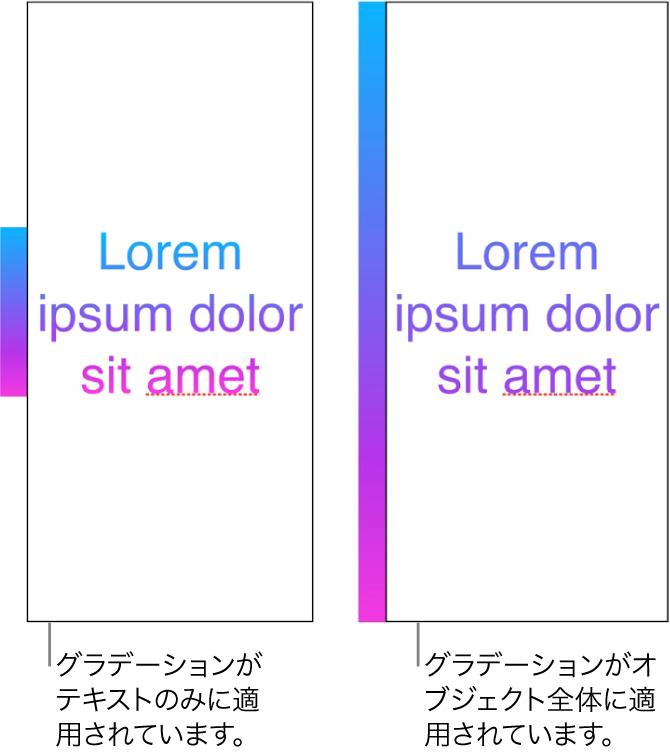 横に並んでいる例。最初の例は、テキストにのみグラデーションが適用されたテキストを示していて、カラースペクトラム全体がテキスト内に表示されています。2番目の例は、オブジェクト全体にグラデーションが適用されたテキストを示していて、カラースペクトラムの一部のみがテキスト内に表示されています。