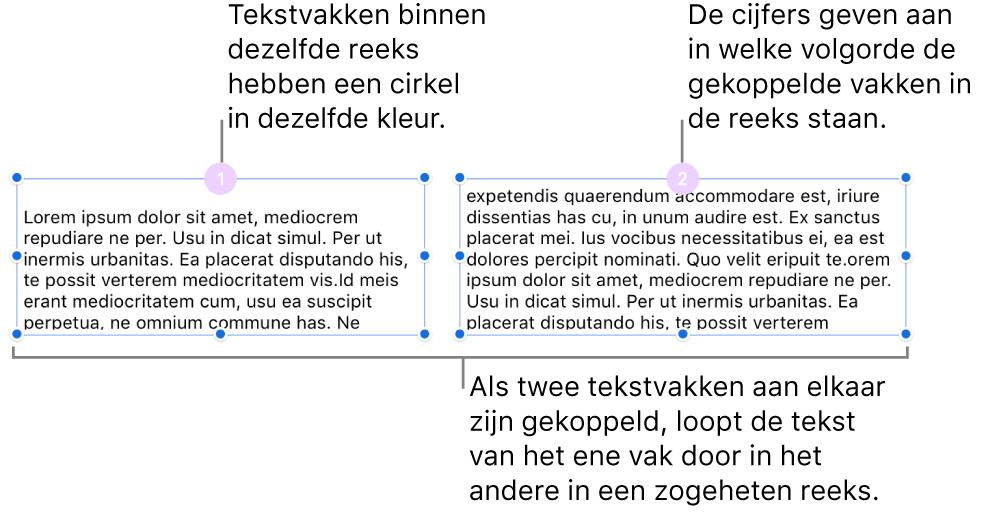 Twee tekstvakken met paarse cirkels bovenaan en de nummers 1 en 2 in de cirkels.